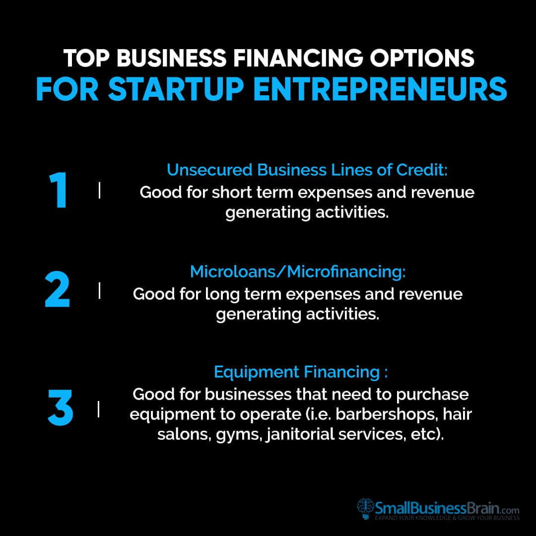 top business financing options for startup entrepreneurs