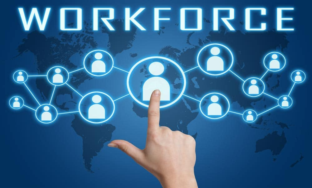 improve productivity in the workplace